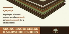All About Engineered Hardwood Flooring