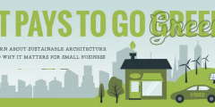 It Pays to Go Green [Infographic]